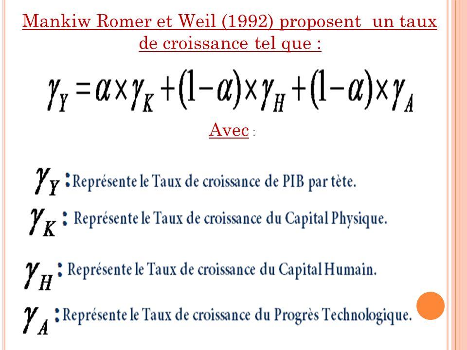 Mankiw Romer et Weil (1992) proposent un taux de croissance tel que :