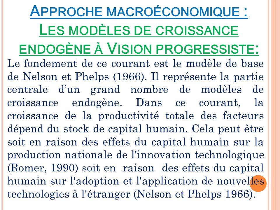 Approche macroéconomique :
