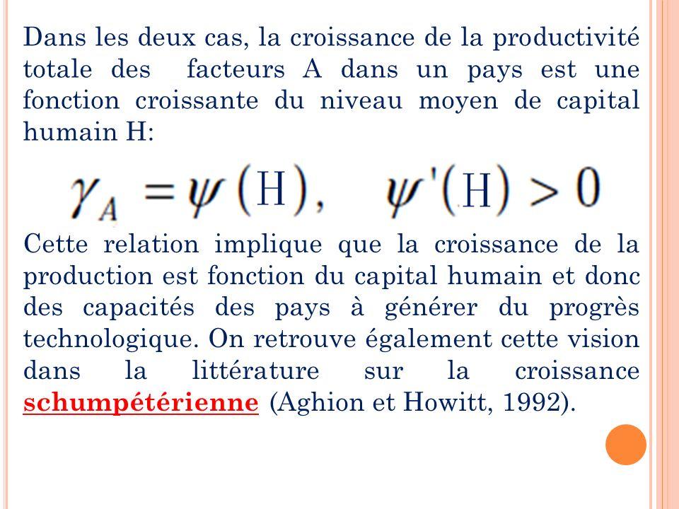 Dans les deux cas, la croissance de la productivité totale des facteurs A dans un pays est une fonction croissante du niveau moyen de capital humain H:
