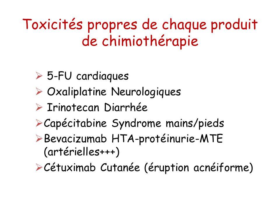 Toxicités propres de chaque produit de chimiothérapie