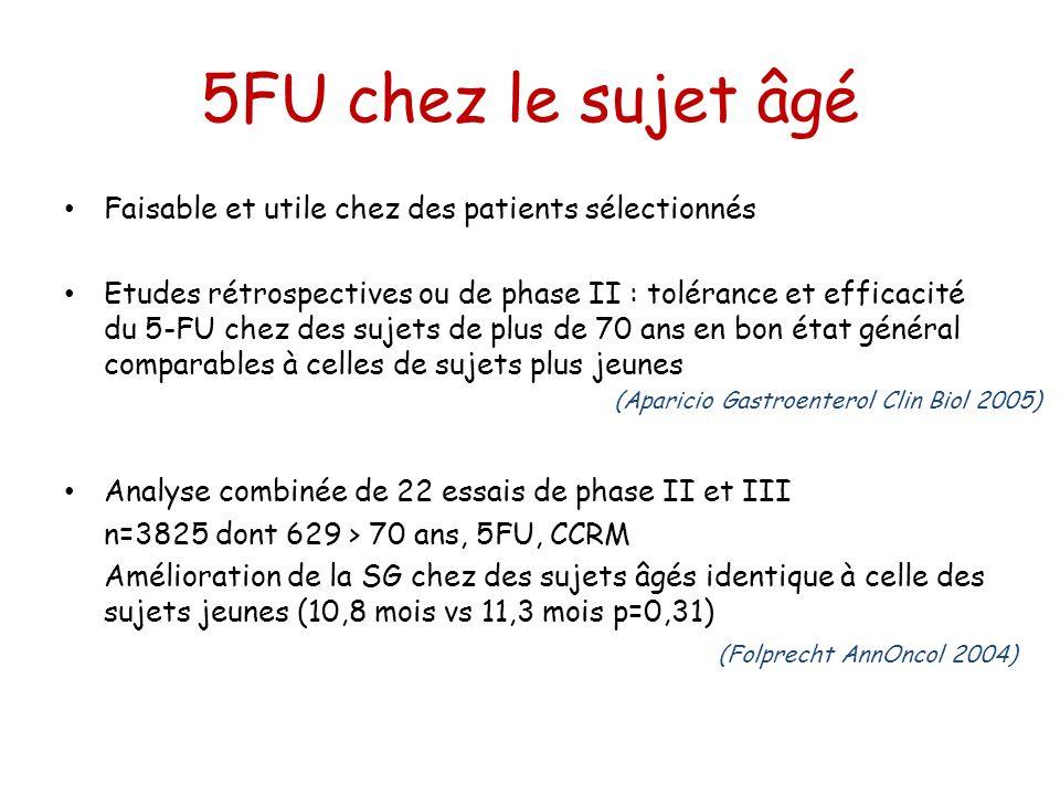5FU chez le sujet âgé Faisable et utile chez des patients sélectionnés