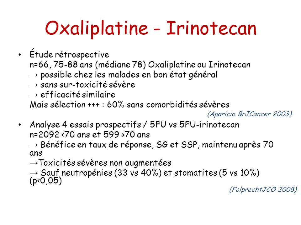 Oxaliplatine - Irinotecan