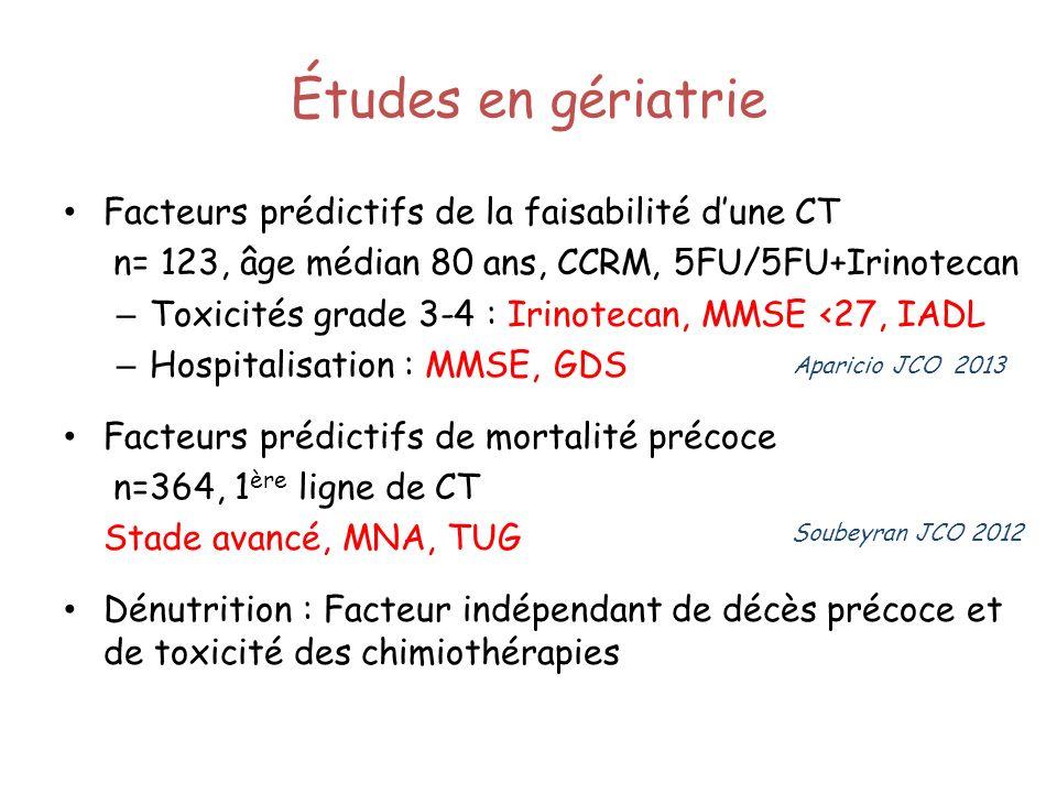 Études en gériatrie Facteurs prédictifs de la faisabilité d'une CT