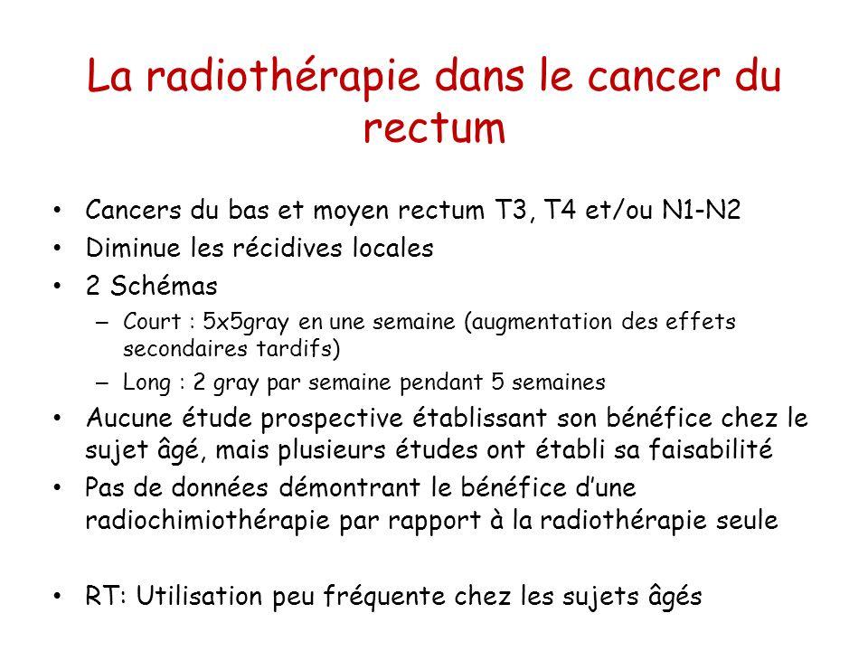 La radiothérapie dans le cancer du rectum