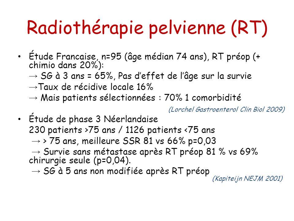 Radiothérapie pelvienne (RT)