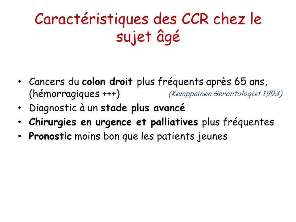 Caractéristiques des CCR chez le sujet âgé