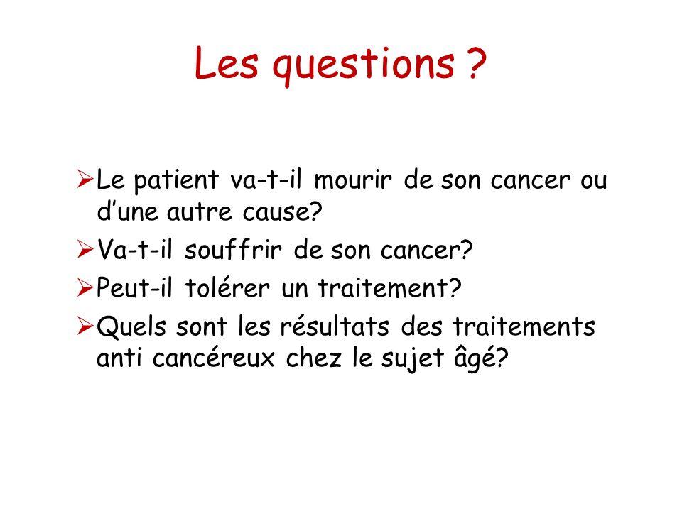 Les questions Le patient va-t-il mourir de son cancer ou d'une autre cause Va-t-il souffrir de son cancer