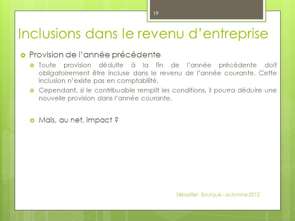Inclusions dans le revenu d'entreprise
