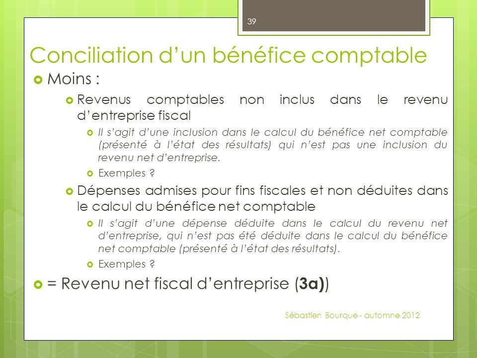 Conciliation d'un bénéfice comptable
