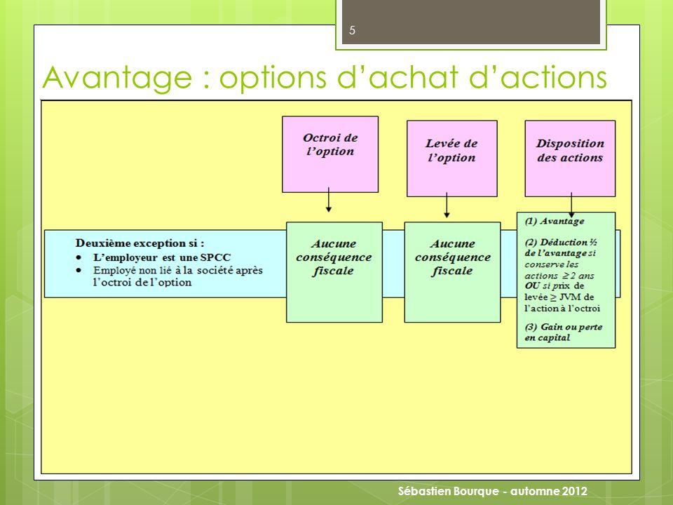 Avantage : options d'achat d'actions