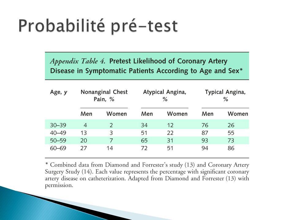 Probabilité pré-test Probabilité intermédiaire est définie comme étant de 10-90%.