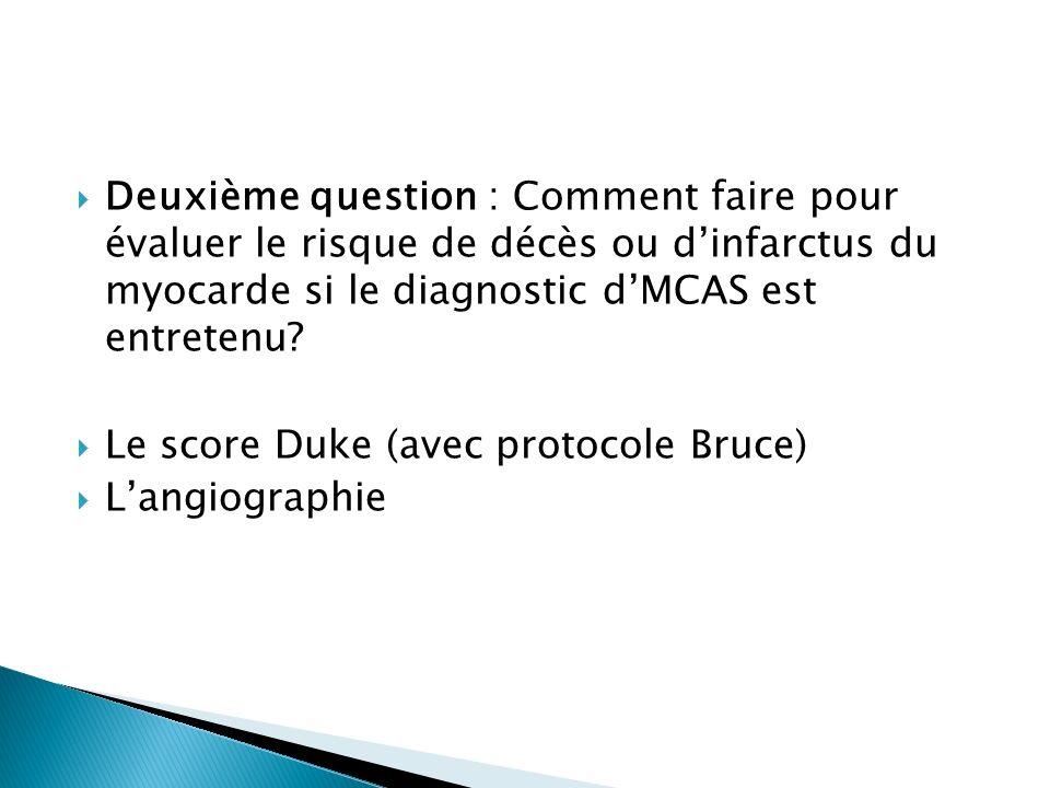 Le score Duke (avec protocole Bruce) L'angiographie