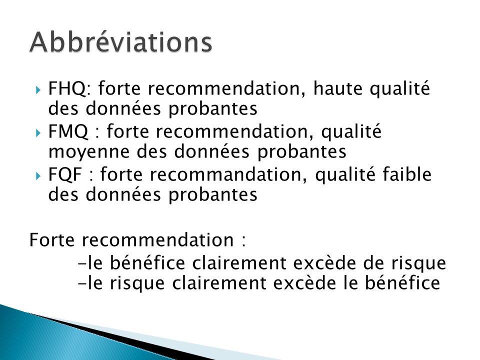 Abbréviations FHQ: forte recommendation, haute qualité des données probantes. FMQ : forte recommendation, qualité moyenne des données probantes.