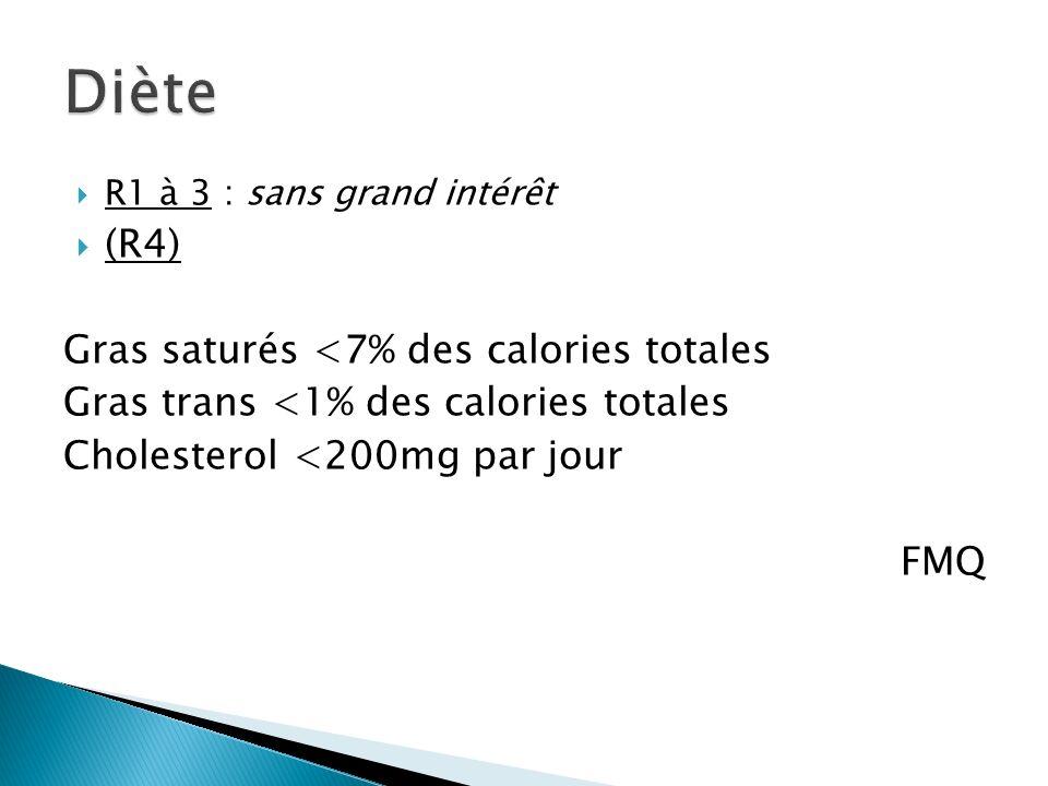 Diète (R4) Gras saturés <7% des calories totales