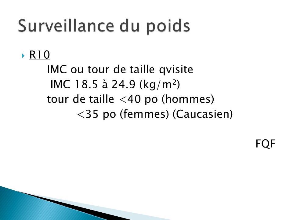 Surveillance du poids R10 IMC ou tour de taille qvisite