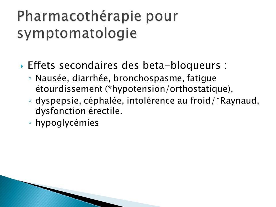 Pharmacothérapie pour symptomatologie
