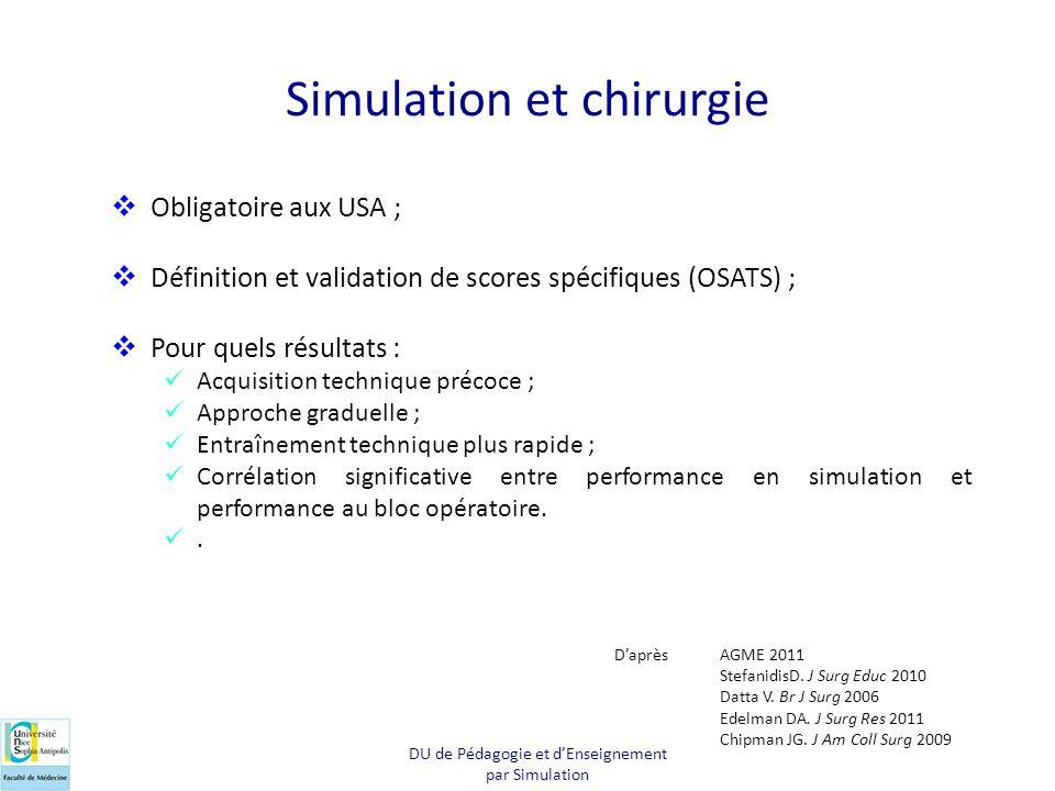 Simulation et chirurgie