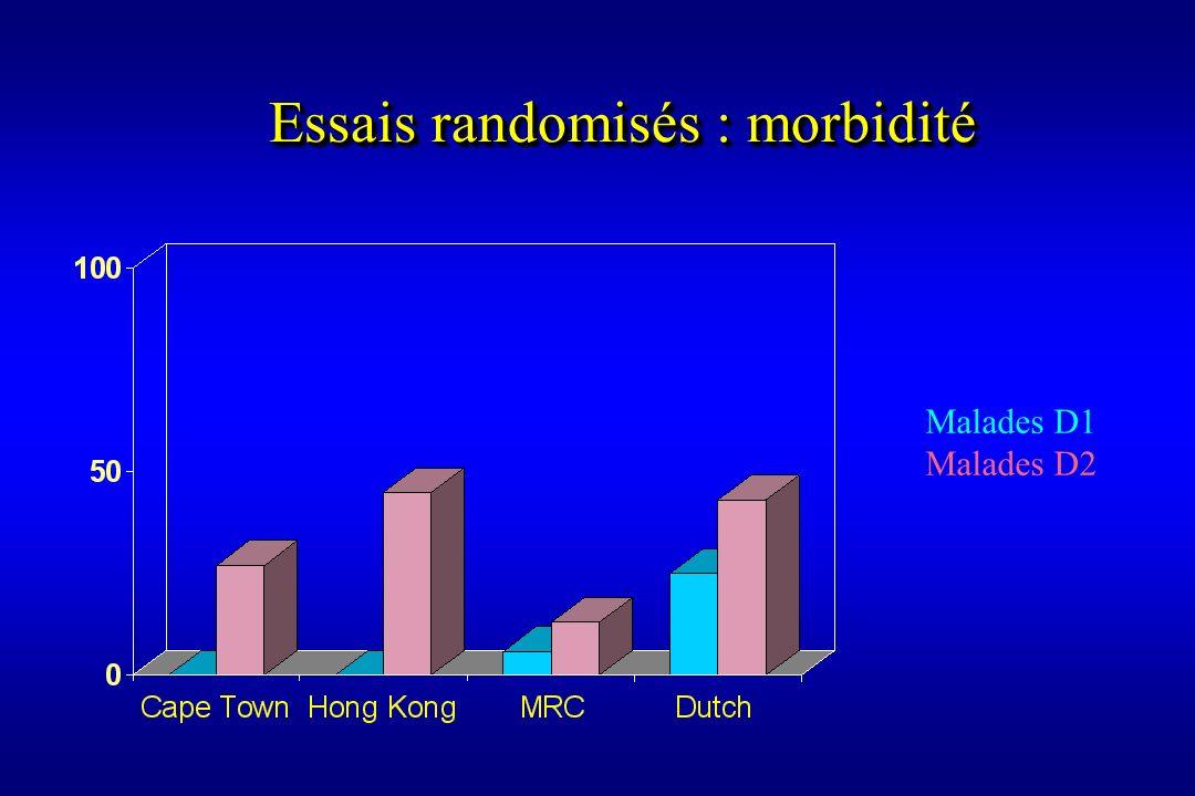 Essais randomisés : morbidité