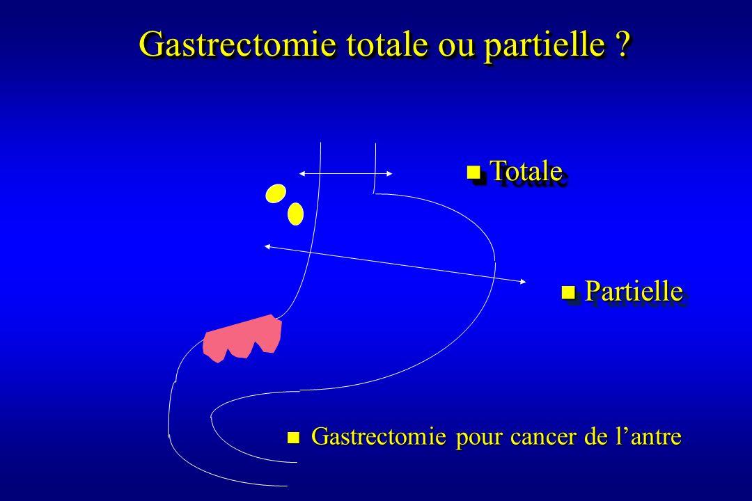 Gastrectomie totale ou partielle
