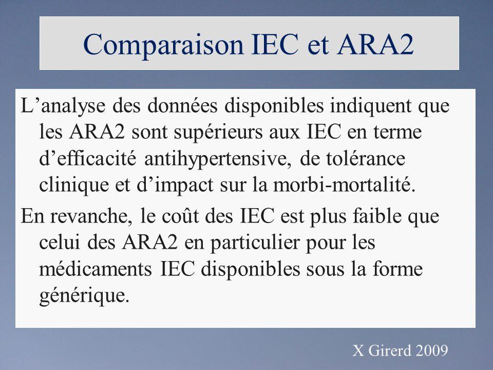 Comparaison IEC et ARA2