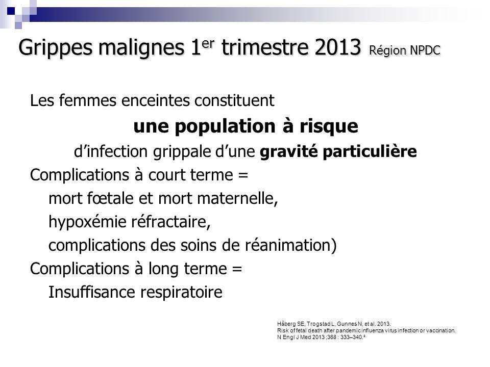 Grippes malignes 1er trimestre 2013 Région NPDC
