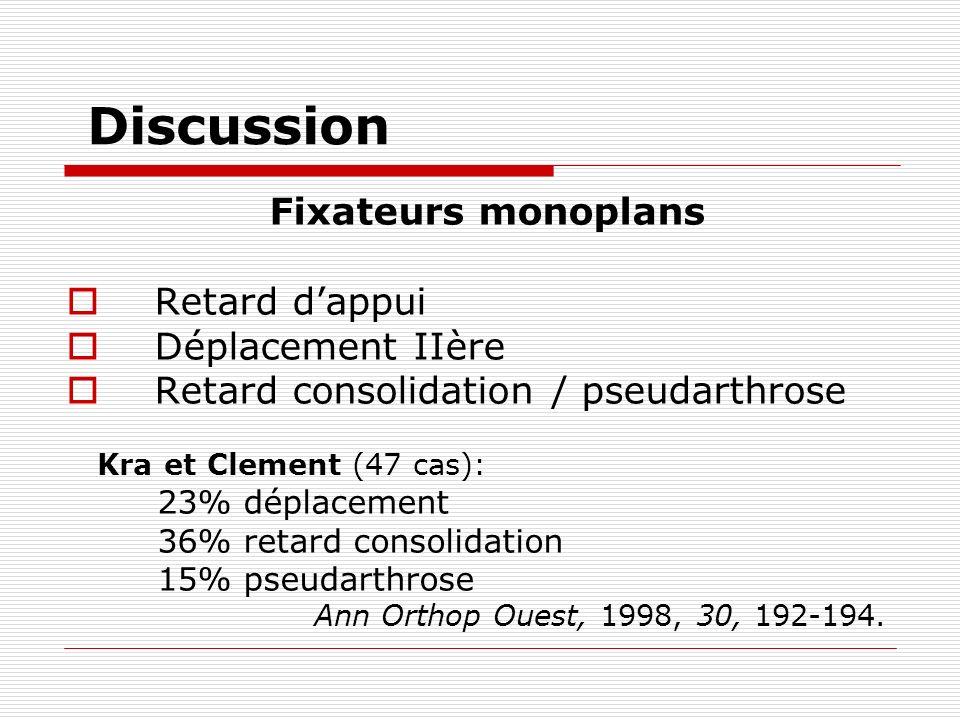 Discussion Fixateurs monoplans Retard d'appui Déplacement IIère