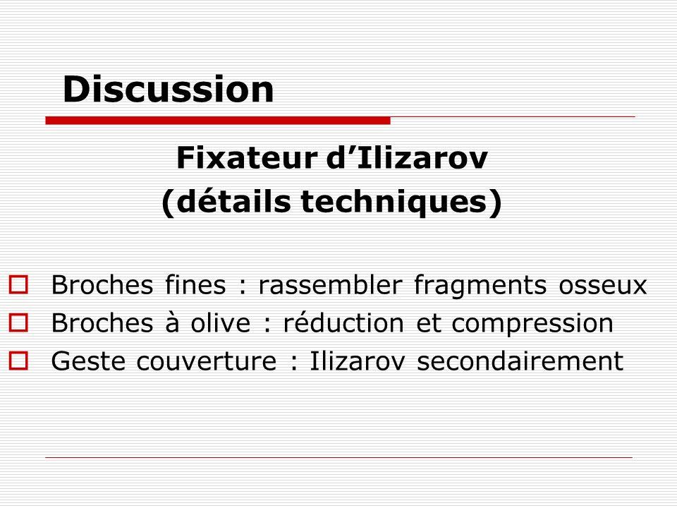 Discussion Fixateur d'Ilizarov (détails techniques)
