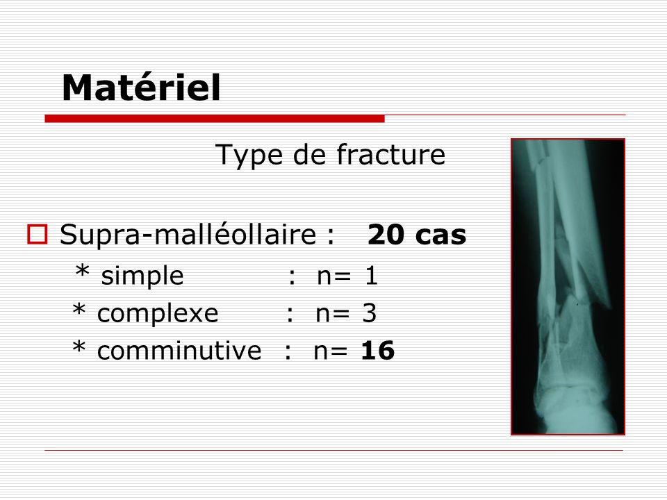 Matériel Type de fracture Supra-malléollaire : 20 cas * simple : n= 1