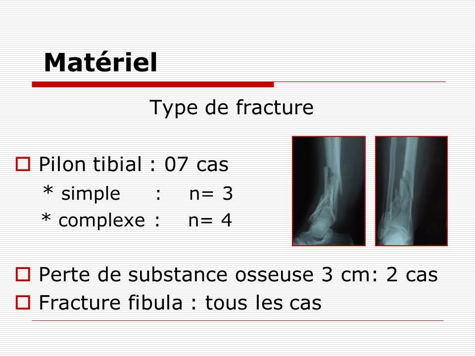 Matériel Type de fracture Pilon tibial : 07 cas * simple : n= 3