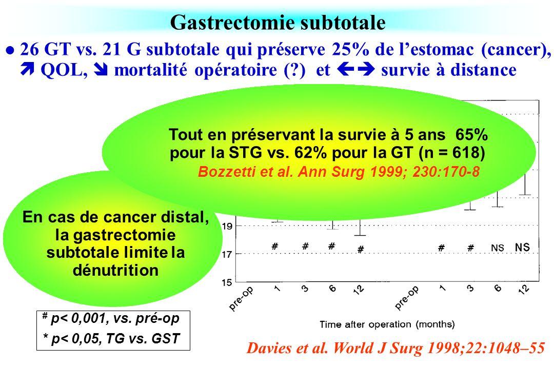 Gastrectomie subtotale