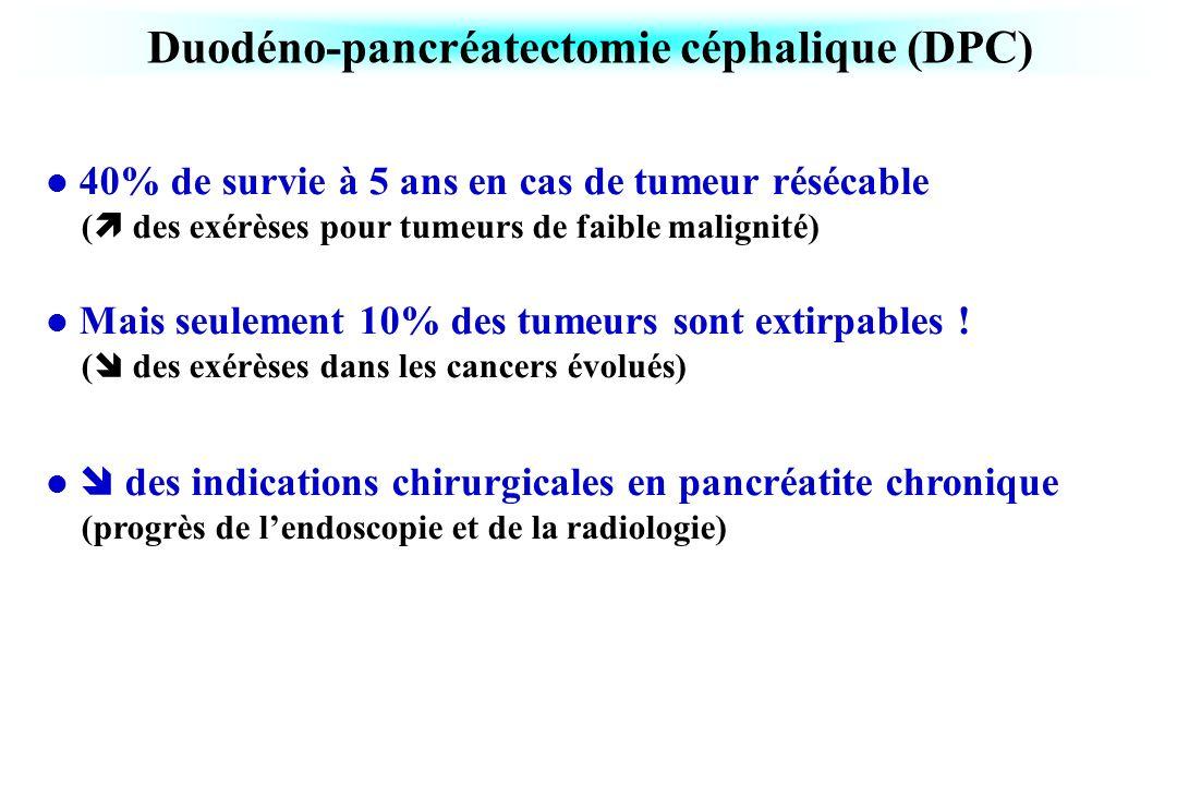 Duodéno-pancréatectomie céphalique (DPC)