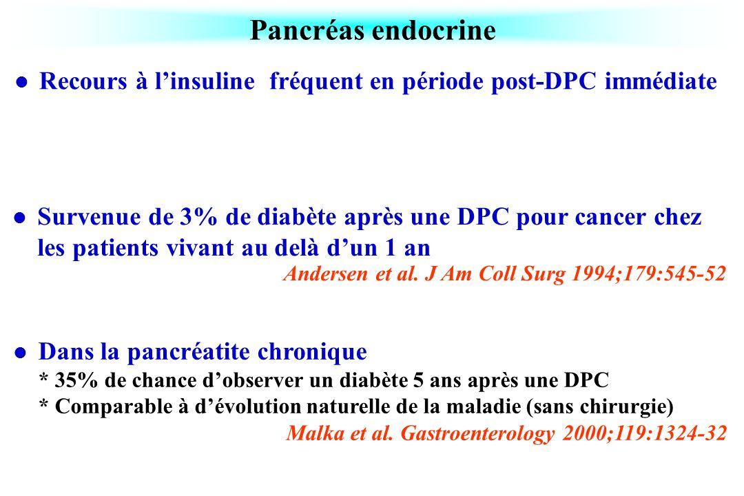 Pancréas endocrine Recours à l'insuline fréquent en période post-DPC immédiate.