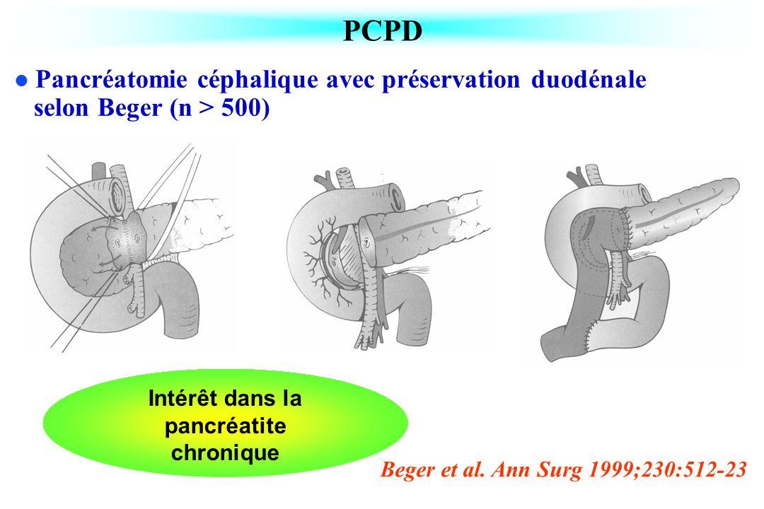 Intérêt dans la pancréatite chronique
