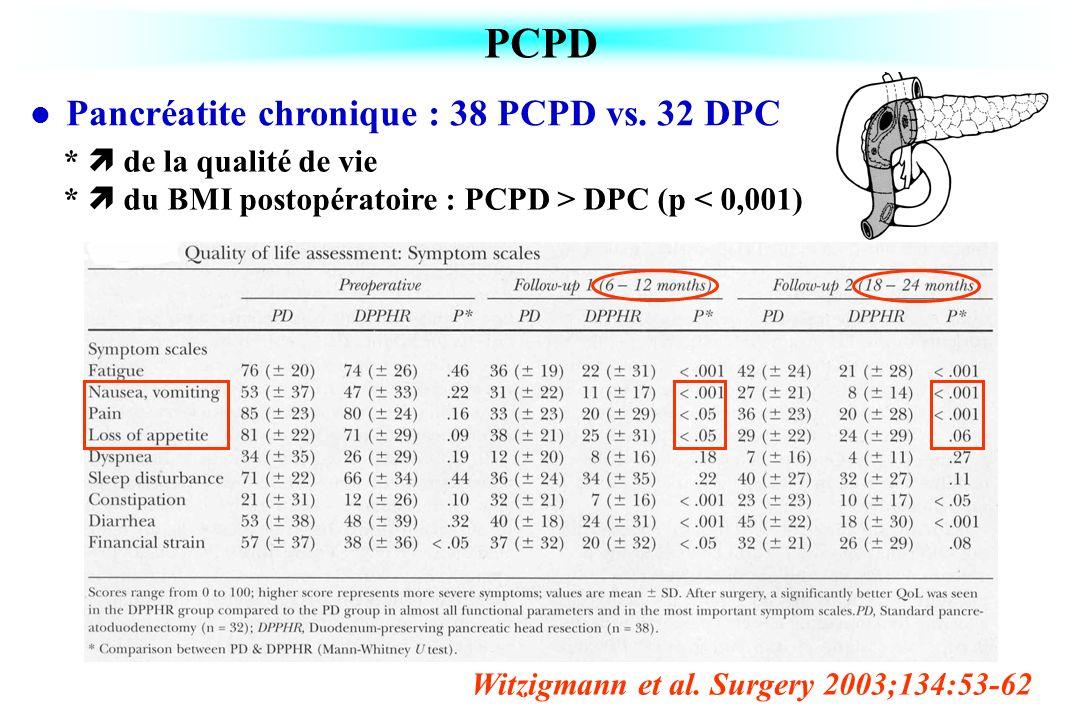 PCPD Pancréatite chronique : 38 PCPD vs. 32 DPC
