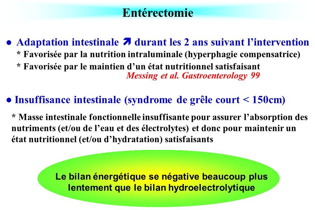 Entérectomie