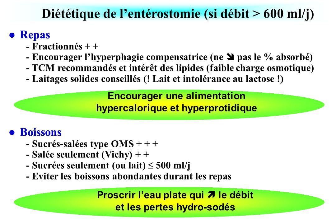 Diététique de l'entérostomie (si débit > 600 ml/j)