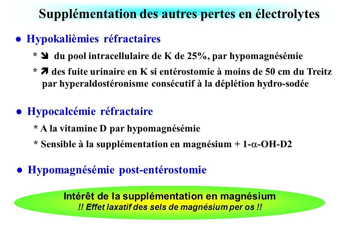 Supplémentation des autres pertes en électrolytes