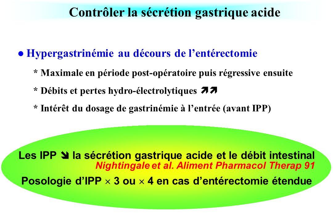 Contrôler la sécrétion gastrique acide