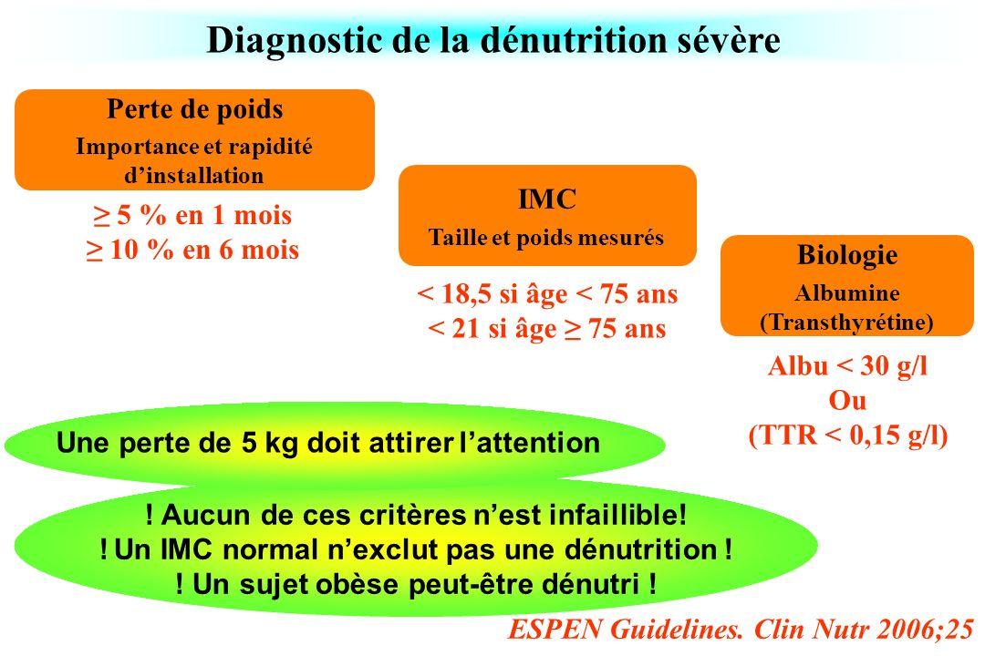 Diagnostic de la dénutrition sévère
