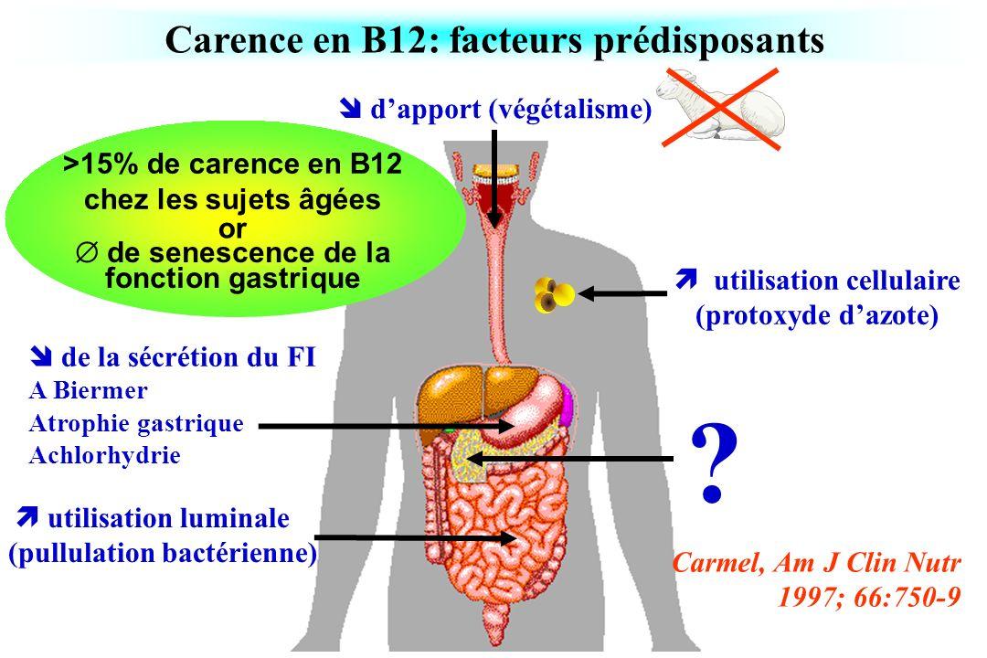 Carence en B12: facteurs prédisposants