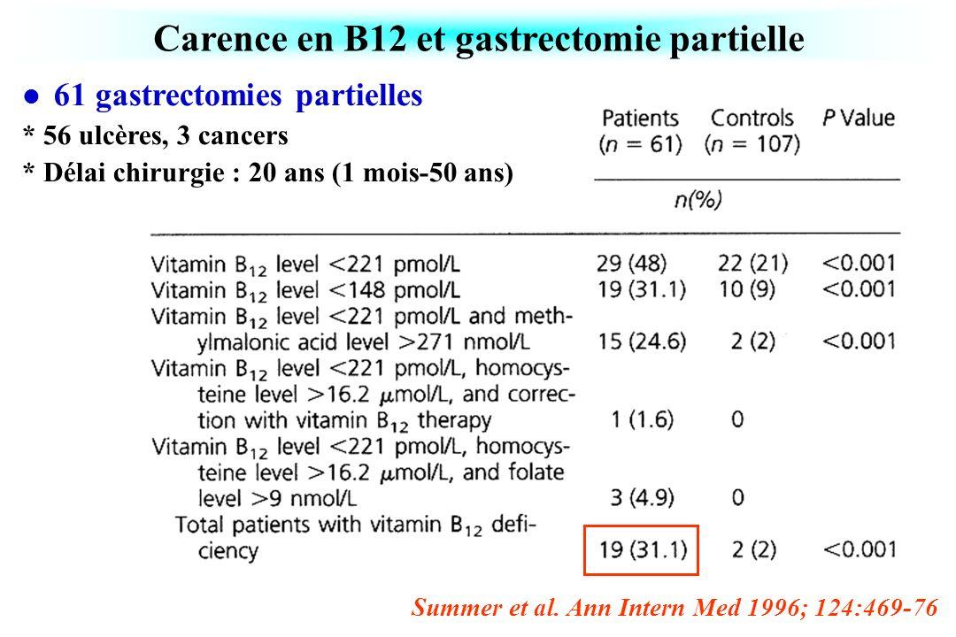Carence en B12 et gastrectomie partielle