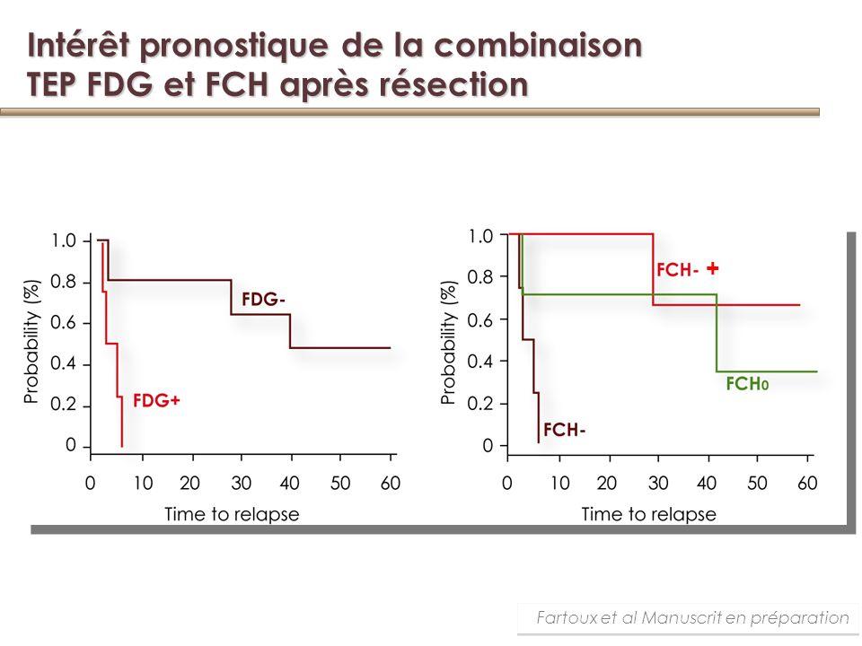 Intérêt pronostique de la combinaison TEP FDG et FCH après résection