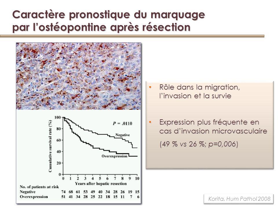 Caractère pronostique du marquage par l'ostéopontine après résection