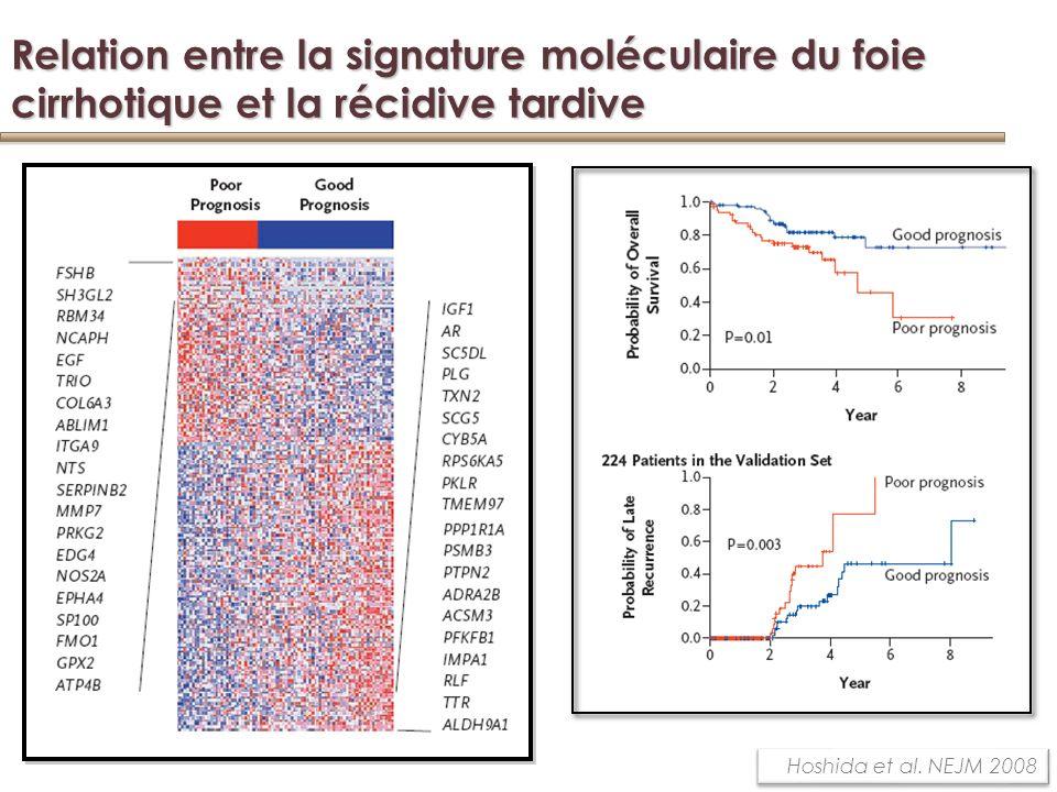 Relation entre la signature moléculaire du foie cirrhotique et la récidive tardive