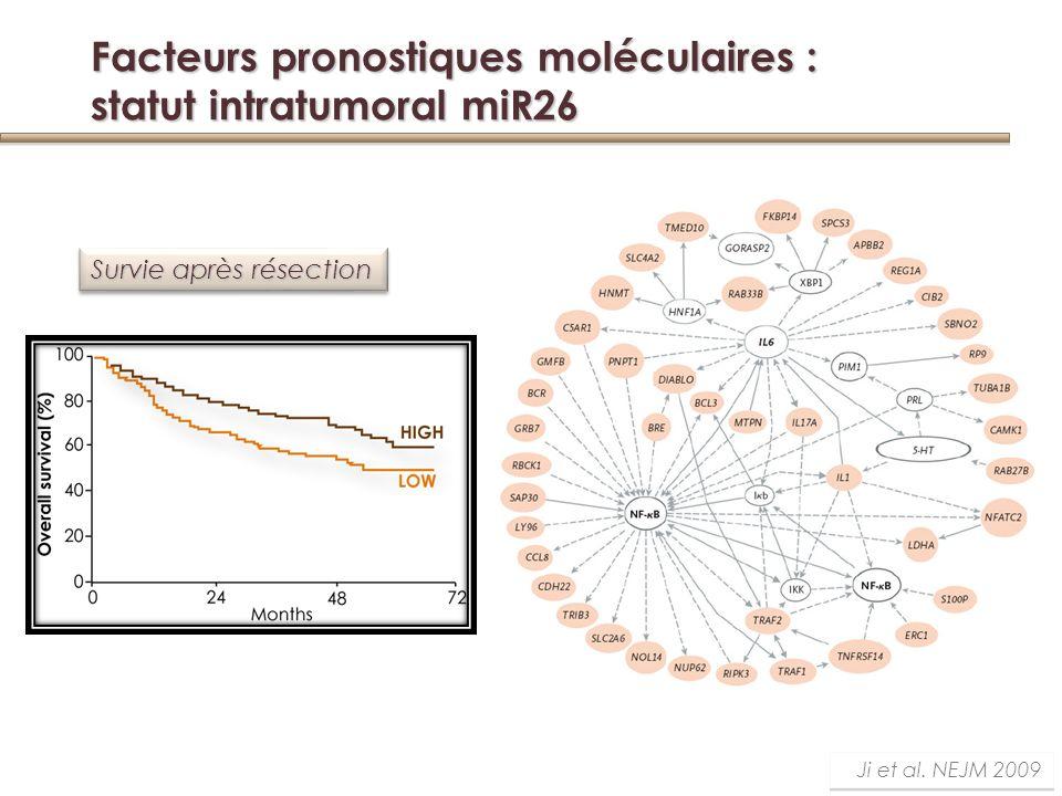 Facteurs pronostiques moléculaires : statut intratumoral miR26