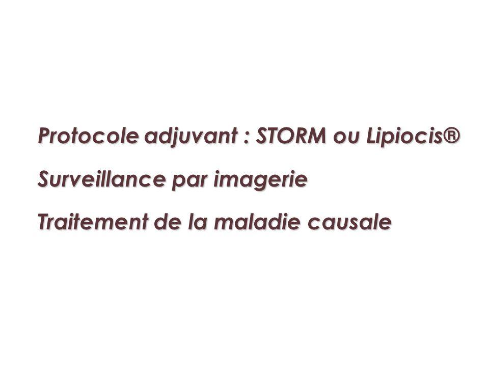 Protocole adjuvant : STORM ou Lipiocis®