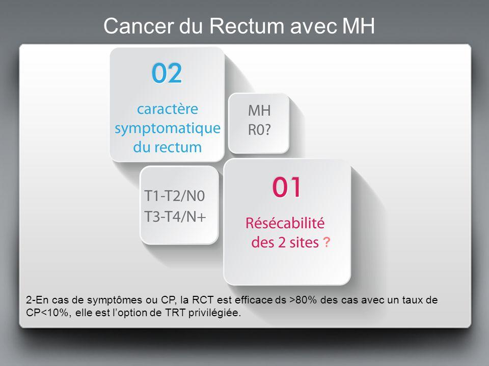 Cancer du Rectum avec MH