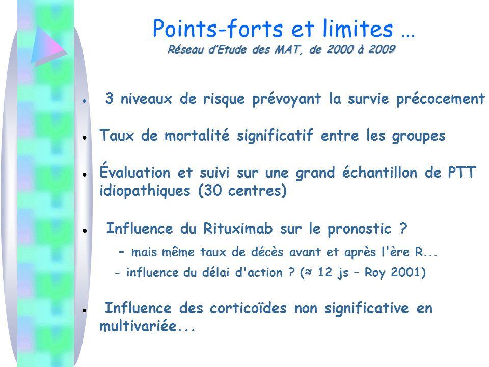 Points-forts et limites … Réseau d'Etude des MAT, de 2000 à 2009