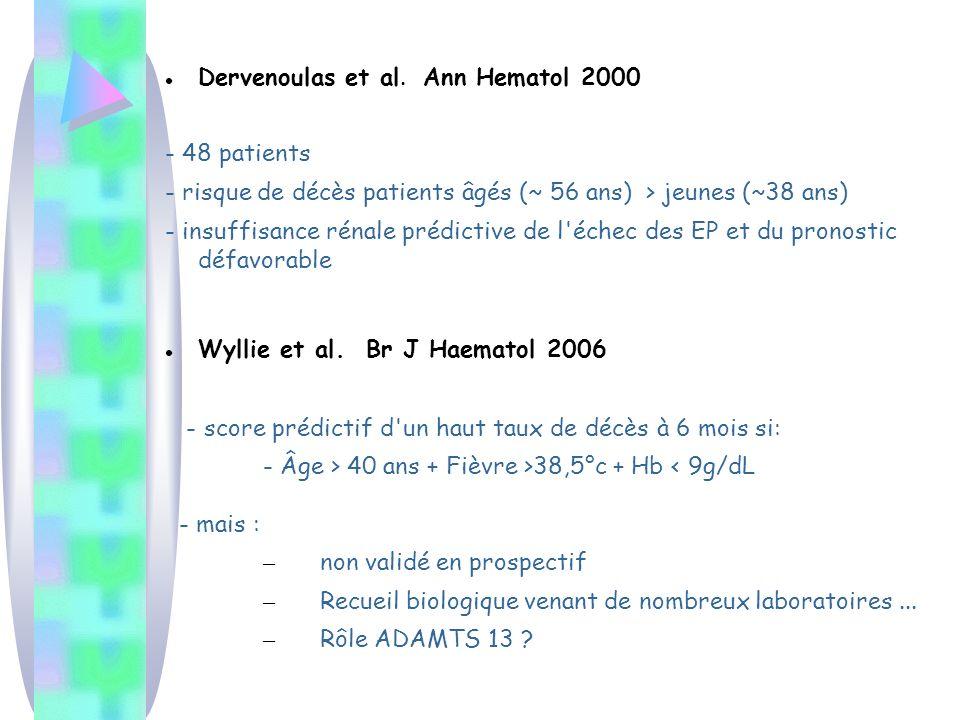 Dervenoulas et al. Ann Hematol 2000