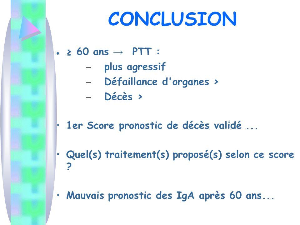 CONCLUSION ≥ 60 ans → PTT : plus agressif Défaillance d organes >